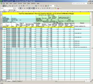 Free downloadable spreadsheet for ASTM 3385 - IN10-W & IN14-W - 12 and