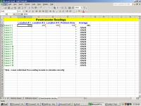 Sample of the Turf-Tec Penetrometer monitoring spreadsheet.  It is meant for Penetrometer readings for three different test areas and will automatically calculate average compaction readings.